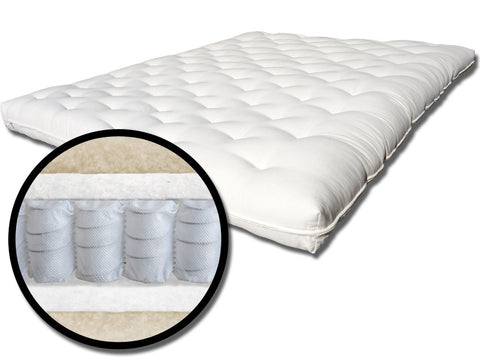 Pure Comfort Innerspring Mattress