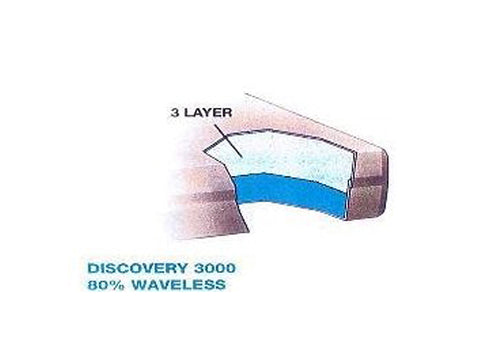 Discovery 3000 – 80 Percent Waveless Waterbed Mattress