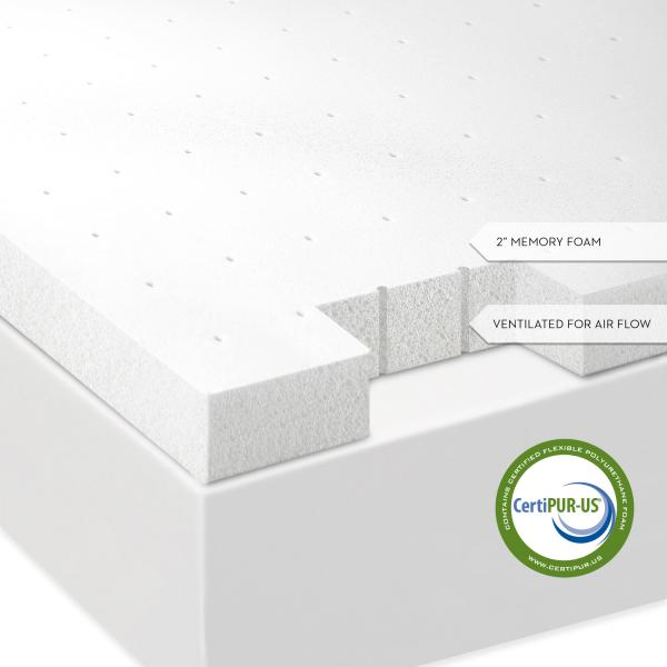 "Isolus - 2"" Memory Foam Mattress Topper"