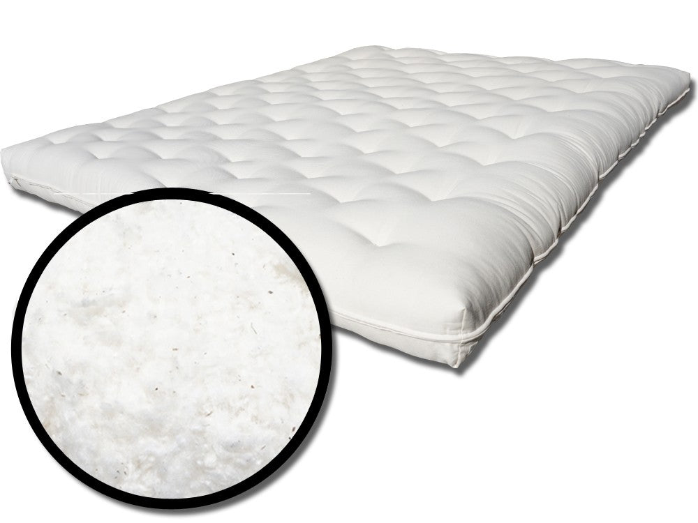 Organic Cotton Mattress