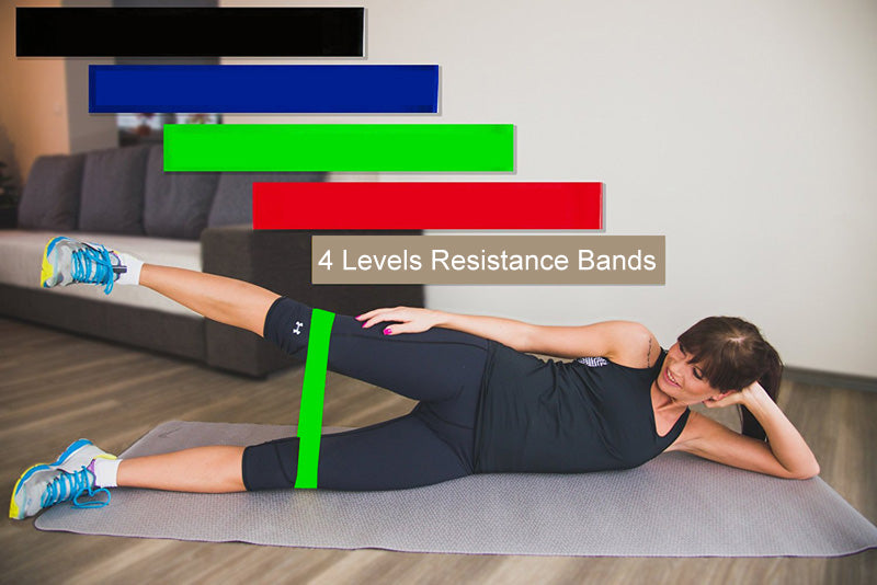 Architec Mini Resistance Bands Kit