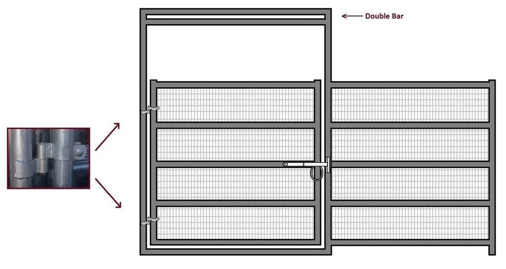 12'W x 6'H Corral Gate Welded Wire Panel 5-Rail 1-5/8