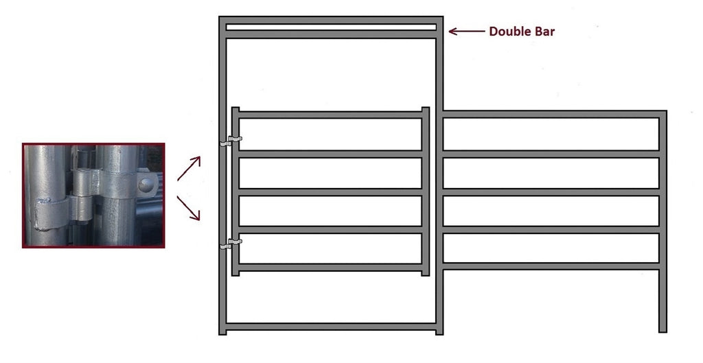 12'W x 5'H Corral Gate 5-Rail 1-5/8""