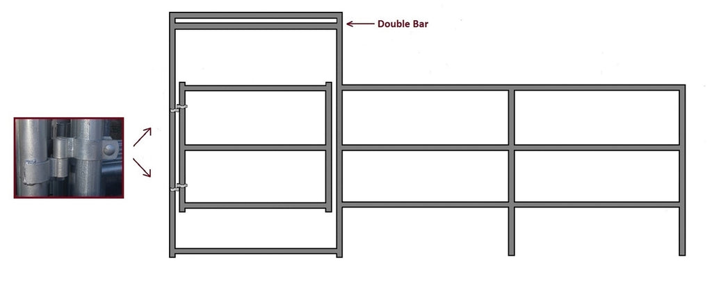 16'W x 5'H Corral Gate Panel 3-Rail 1-5/8""