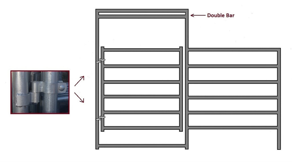 12'W x 6'H Corral Gate Panel 6-Rail 1-7/8