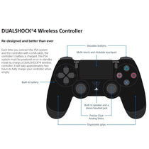 Playstation Dualshock 4 Controller White - Cubox Australia
