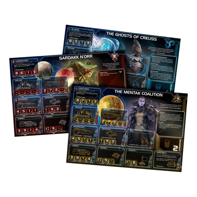 Twilight Imperium 4th Edition Board Game