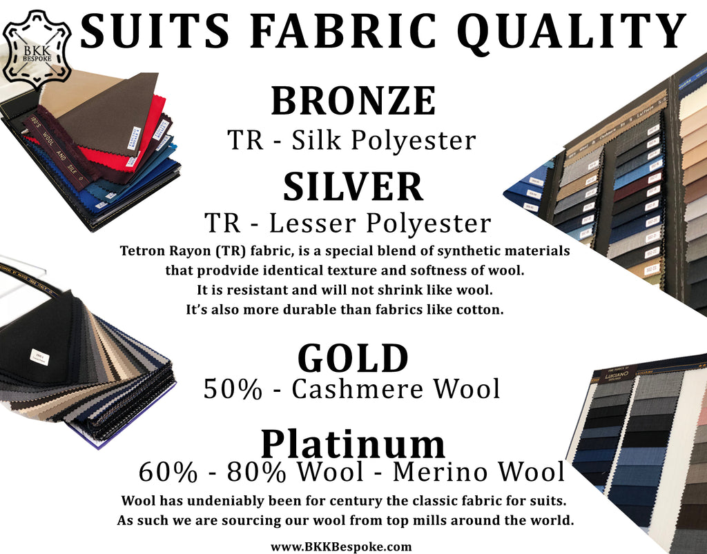 Suits Fabric Quality