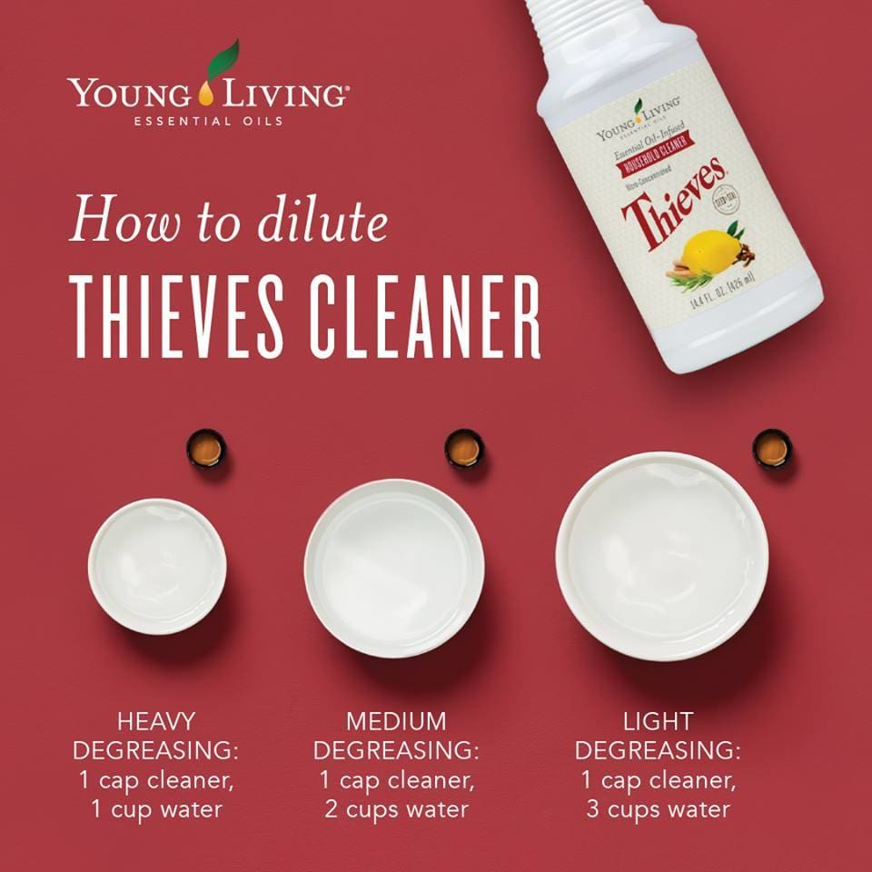 All natural cleaning - the best and safest way to clean your home with Thieves Household Cleaner