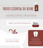 young_living_essential_oils_thieves | young living australia