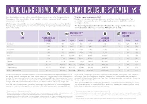 Income Disclosure Statement Young Living | Residual Income with Life In Oils Team Freedom