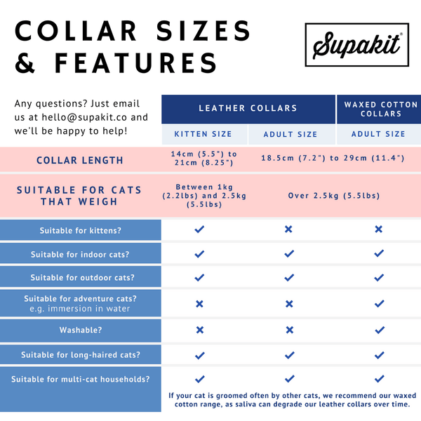 Supakit Cat Collars Sizes and Features