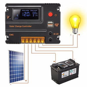 10A/20A 12V-24V LCD Display PWM Solar Panel Regulator Overload Short Circuit Protection Solar Charge Controller with USB Chargin