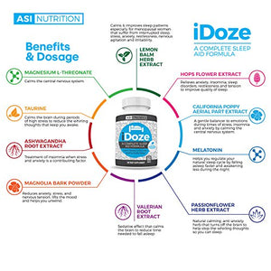SHIP BY USPS iDOZE Natural Adult Sleep Aid Supplement Formula, Fast Deep Restful Herbal Remedy, Non-Habit Forming,...