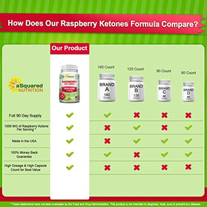 SHIP BY USPS - #1 Best Seller 100% Pure Raspberry Ketones 1000mg - 180 Capsules - All Natural Weight Loss Supplement, Max Strength...