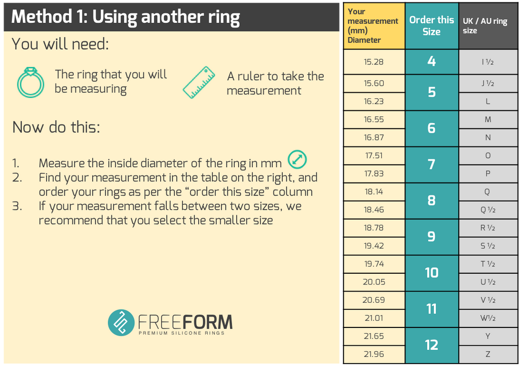 Silicone Rings Sizing Guide