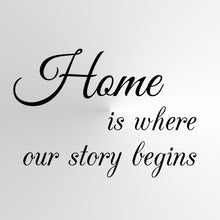 ,,HOME IS WHERE OUR STORY BEGINS '' QUOTE Big & Small Sizes Colour Wall Sticker Modern 'Q64'