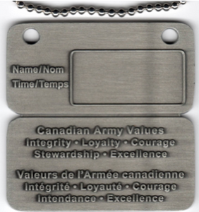 Dog Tags - What is it?