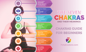 7 Chakras Guide For Beginners | Chakra Meaning