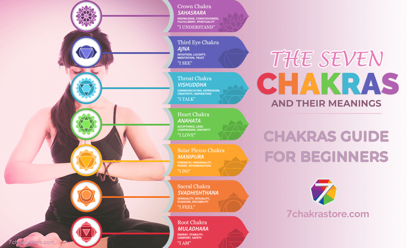 7 Chakras Meaning - Chakras Guide For Beginners