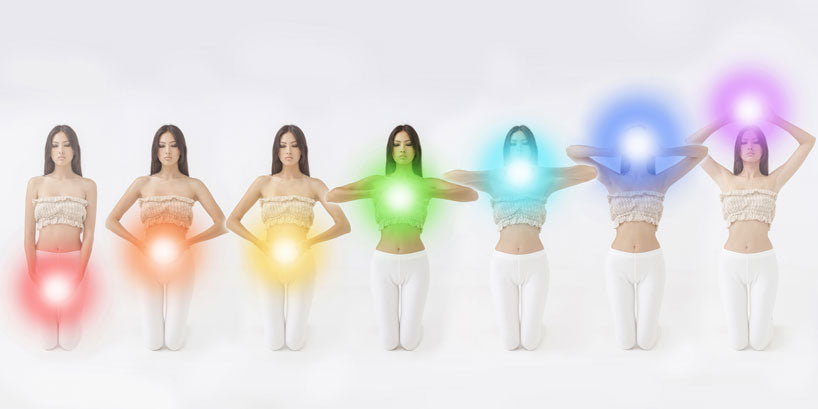 7 Chakras and their locations in a human body
