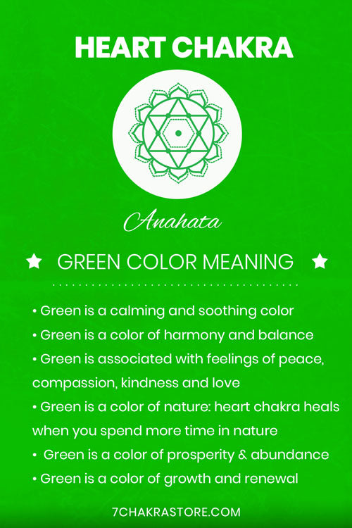 Heart Chakra Green Color Meaning