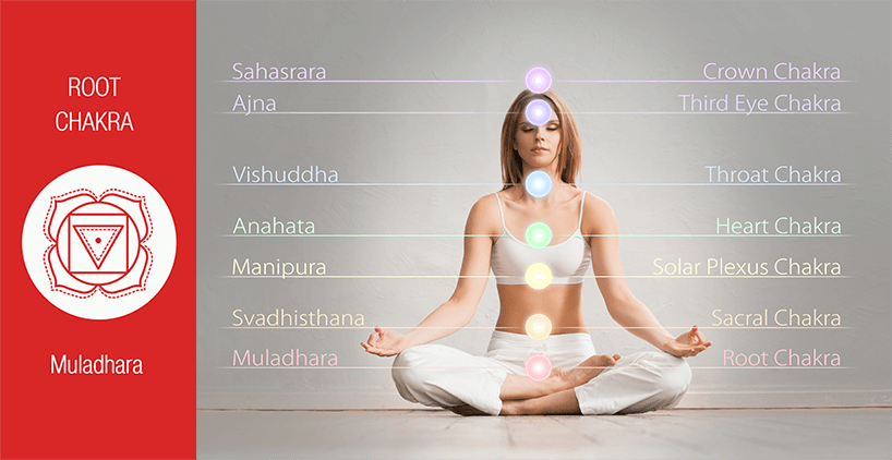 Ultimate Guide to Healing Root Chakra Muladhara