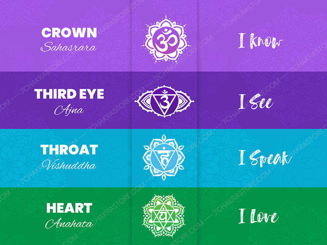 Seven Chakras Poster Preview Top