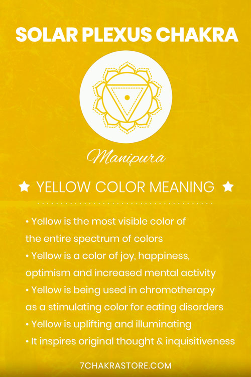 Solar Plexus Chakra Yellow Color Meaning