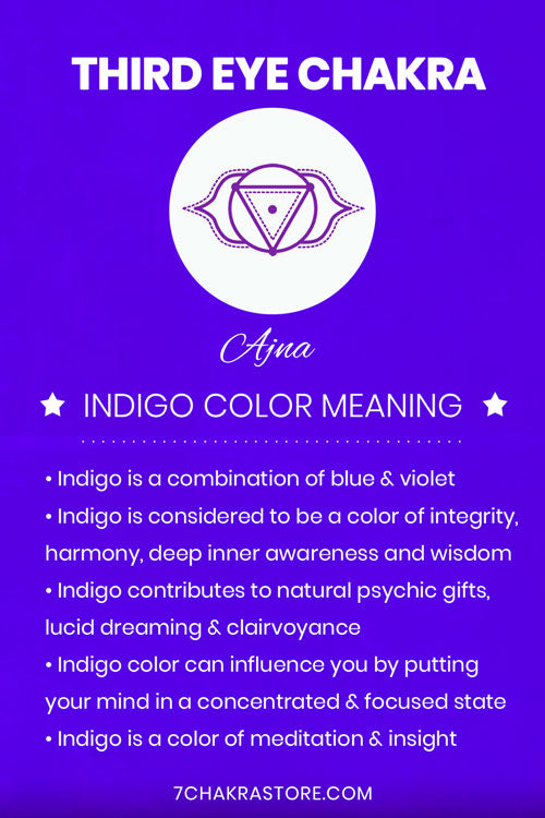 Third Eye Chakra Indigo Color Meaning
