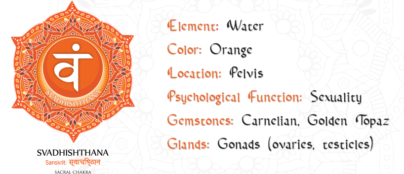 What Is Sacral Chakra Svadhisthana