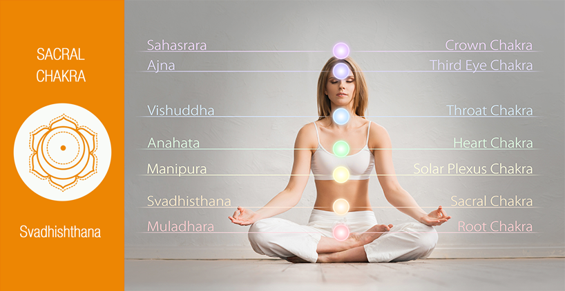 Ultimate Guide To Sacral Chakra Svadhisthana