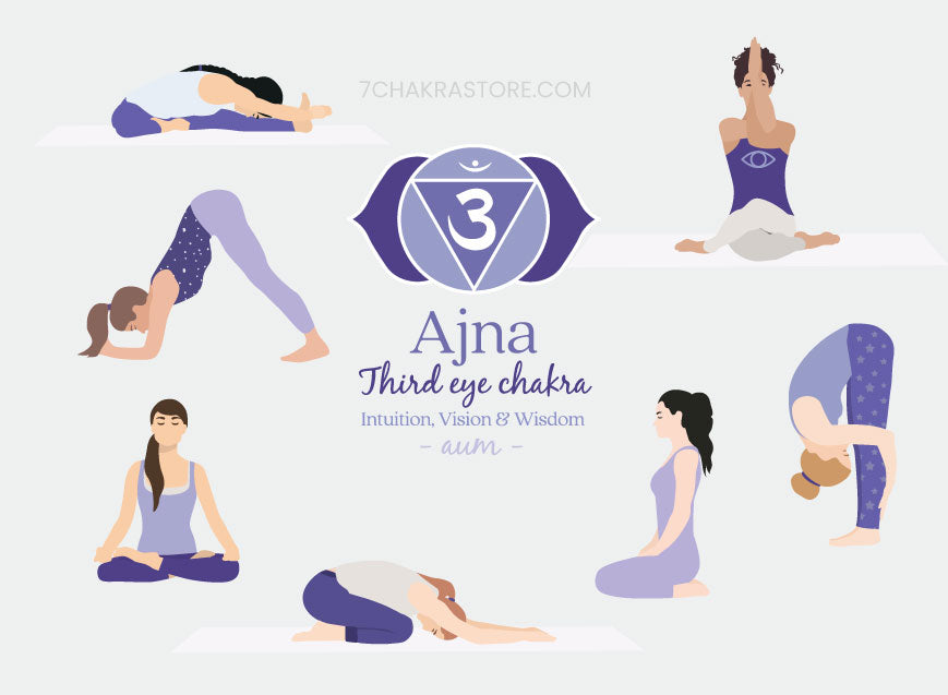 Third Eye Chakra Yoga Poses