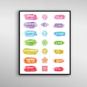 7 Chakras Watercolor Poster | Digital Download - 7 Chakra Store