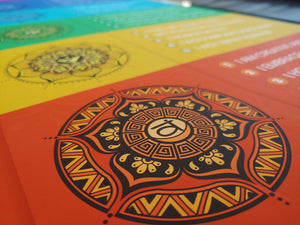 7 Chakra Affirmations Poster