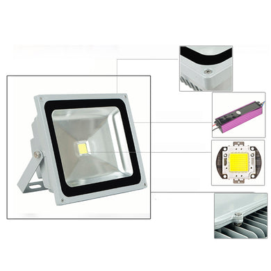 30W LED Spotlight Flood Light High Power Wall Wash Garden Outdoor Waterproof Floodlight Neutral White
