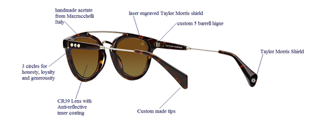 sunglasses features guide