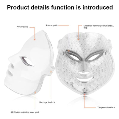 Best Selling - Leafled™ LED Face Mask