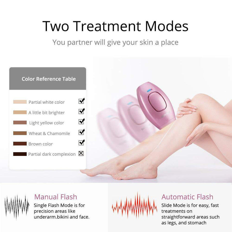 Mini Handheld Laser Epilator Depilador  Hair Removal Machine