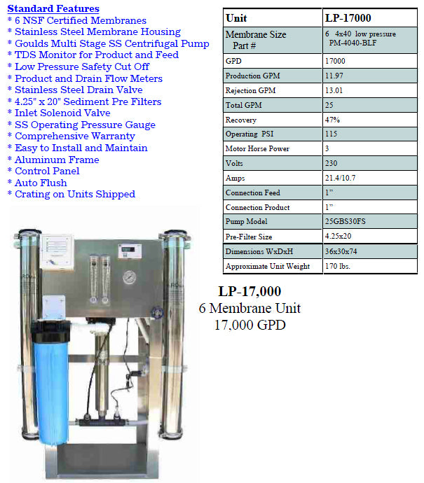 Commercial Water System
