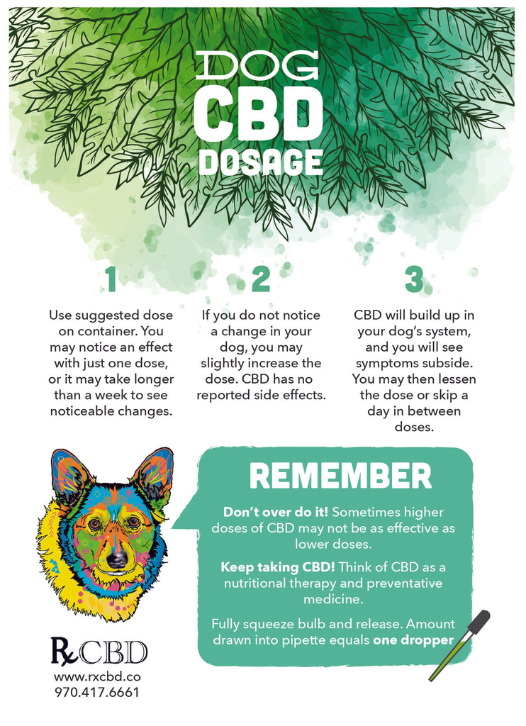 RxCBD Dog Extract Hemp CBD - Dosage Guidelines