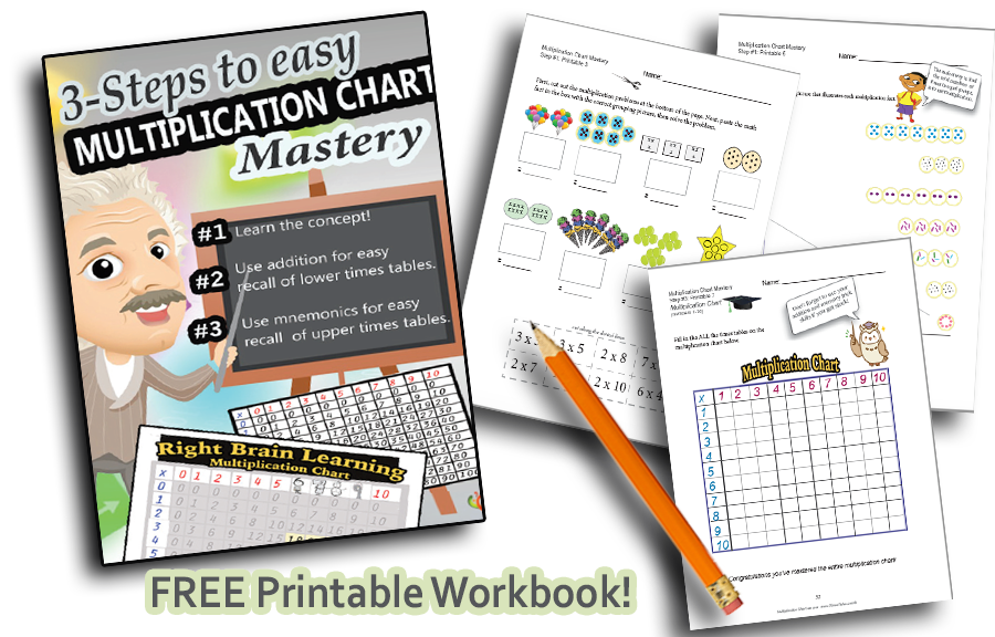 Multiplication Chart - 3 Step Multiplication Chart System- Printable Workbook