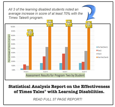 times tales statistical report on learning disabilities and times tales
