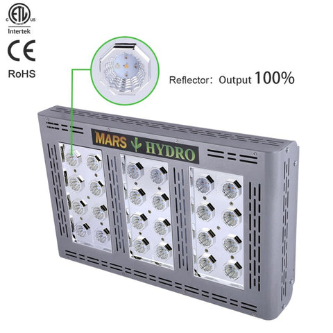 Mars Hydro MarsPro 2 Epistar 120 LED Grow Light