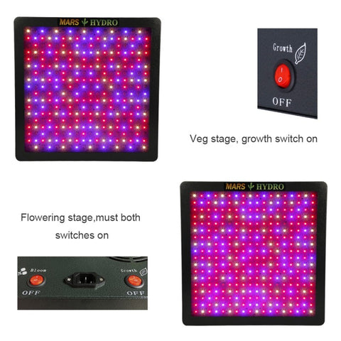 Mars Hydro Mars2 1600 LED Grow Light