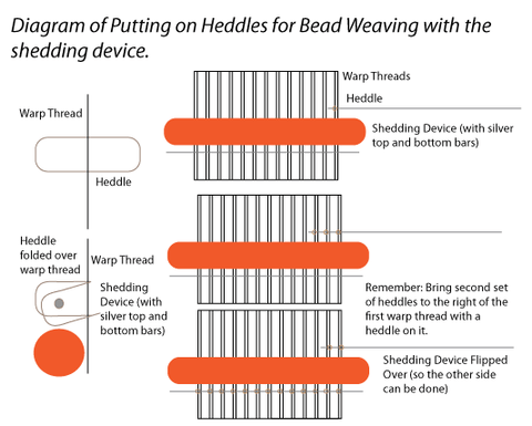 heddles for bead weaving