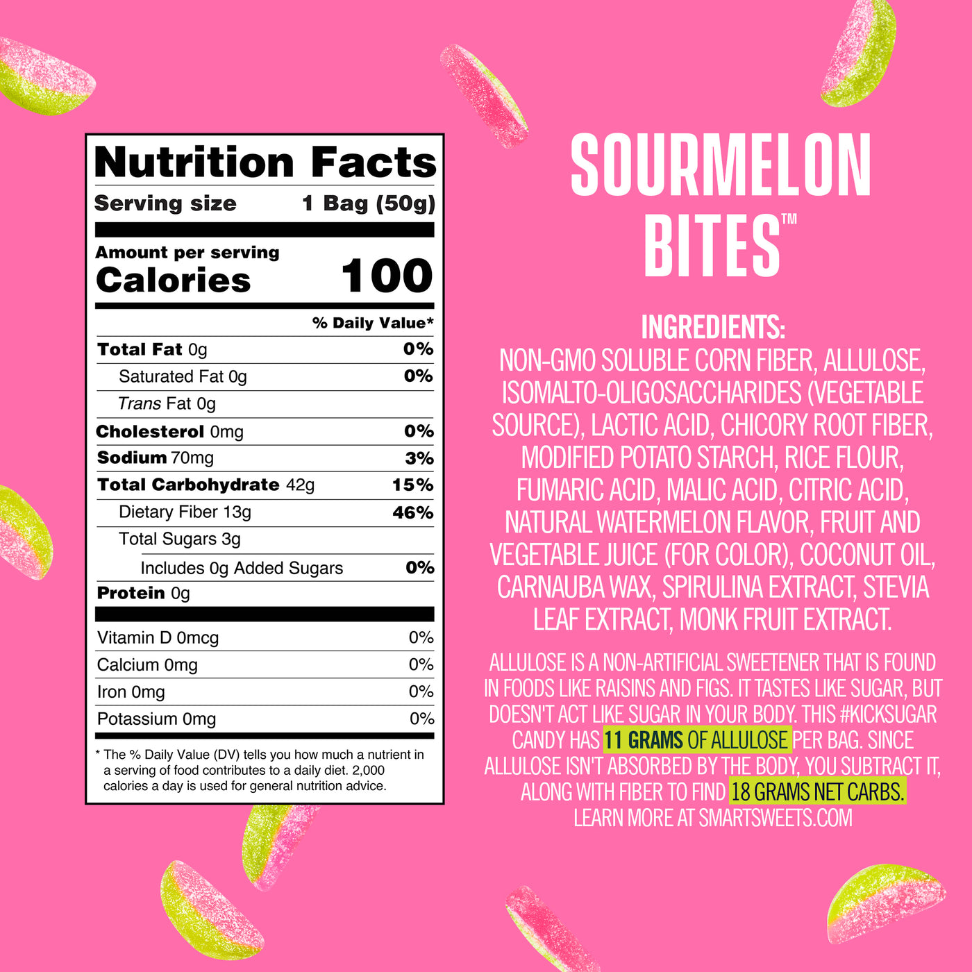 Sourmelon Bites™ Kit