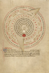 "Unknown:Astronomical Table with Vovelle,16x12""(A3)Poster"