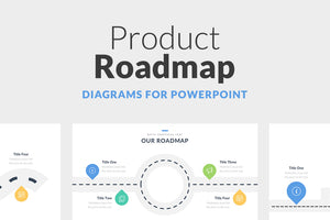 Product Roadmap PowerPoint Template - Presentation Templates on Slideforest