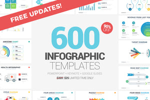 600 Infographics Powerpoint + Keynote + Google Slides - Presentation Templates on Slideforest